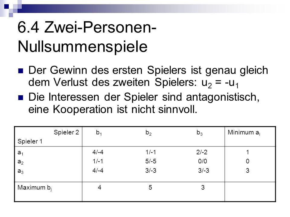 6.4 Zwei-Personen-Nullsummenspiele