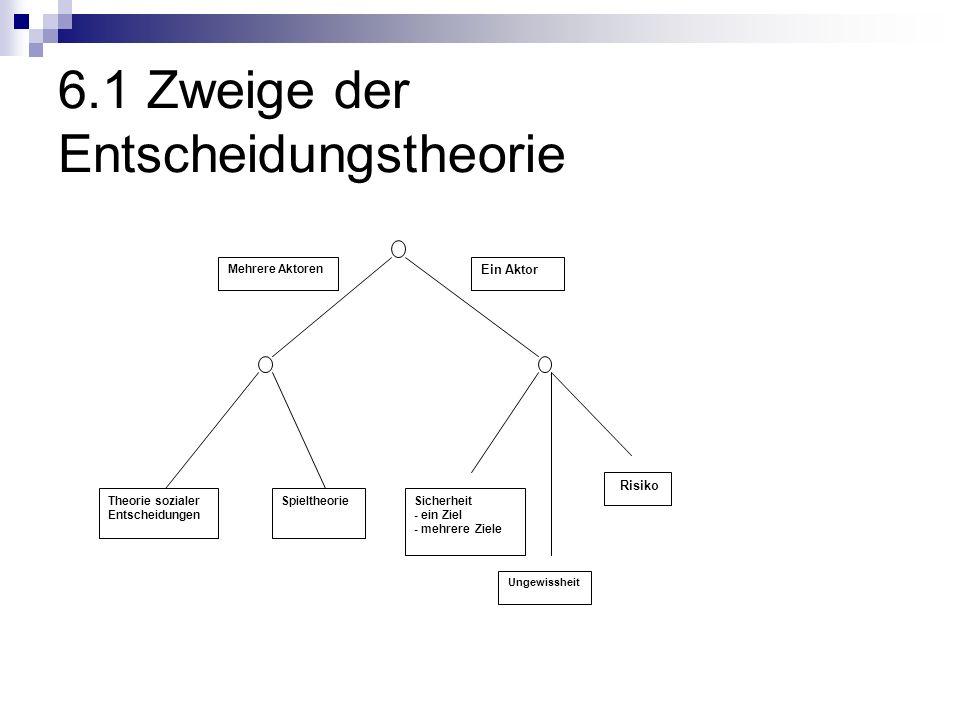 6.1 Zweige der Entscheidungstheorie