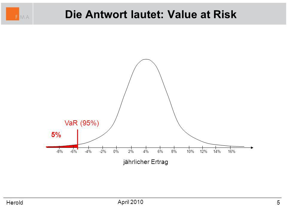 Die Antwort lautet: Value at Risk