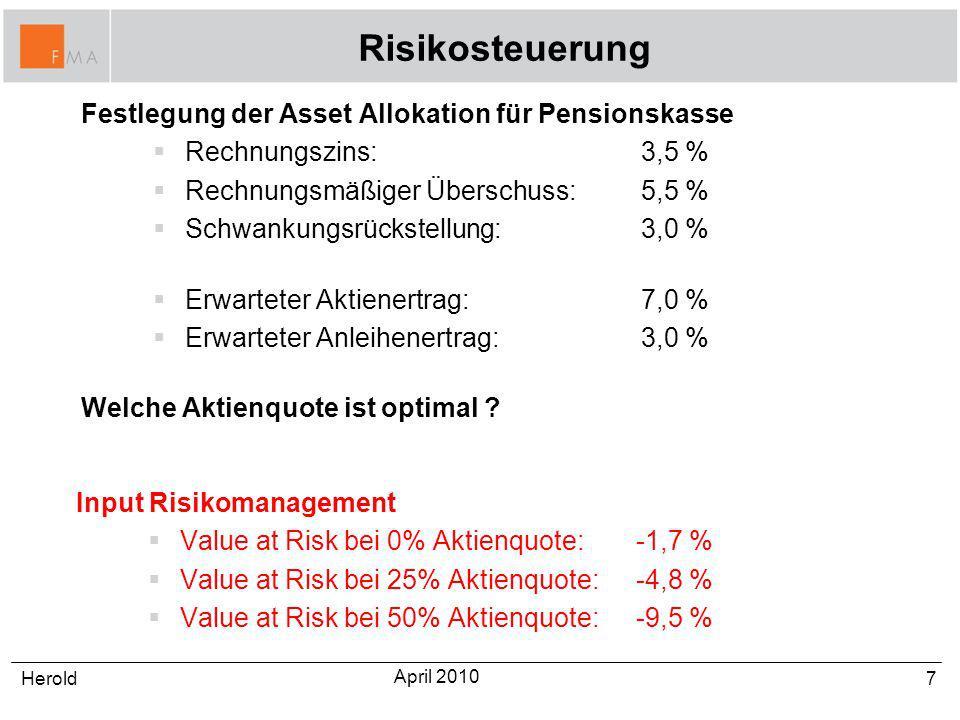 Risikosteuerung Festlegung der Asset Allokation für Pensionskasse