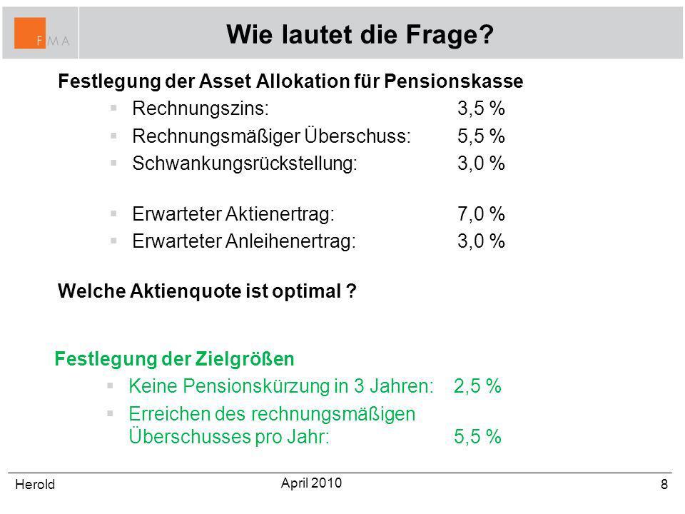 Wie lautet die Frage Festlegung der Asset Allokation für Pensionskasse. Rechnungszins: 3,5 % Rechnungsmäßiger Überschuss: 5,5 %