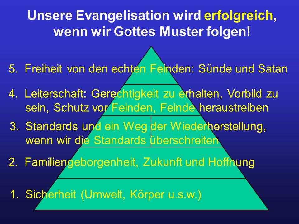 Unsere Evangelisation wird erfolgreich, wenn wir Gottes Muster folgen!