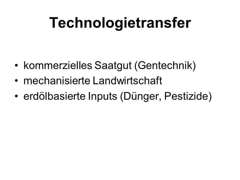 Technologietransfer kommerzielles Saatgut (Gentechnik)