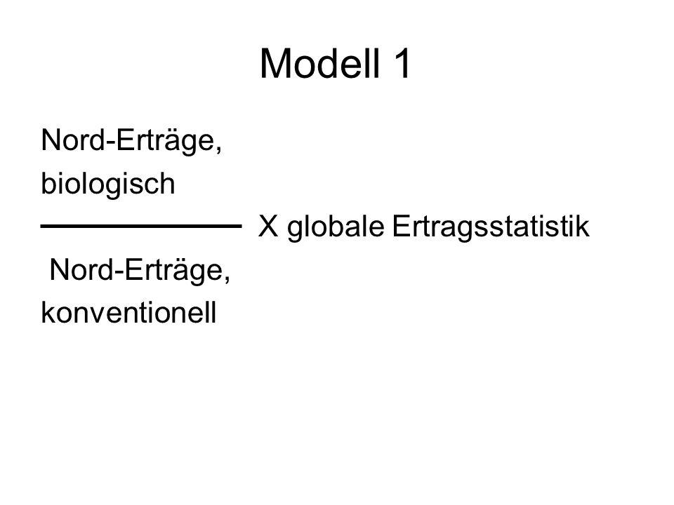 Modell 1 Nord-Erträge, biologisch X globale Ertragsstatistik