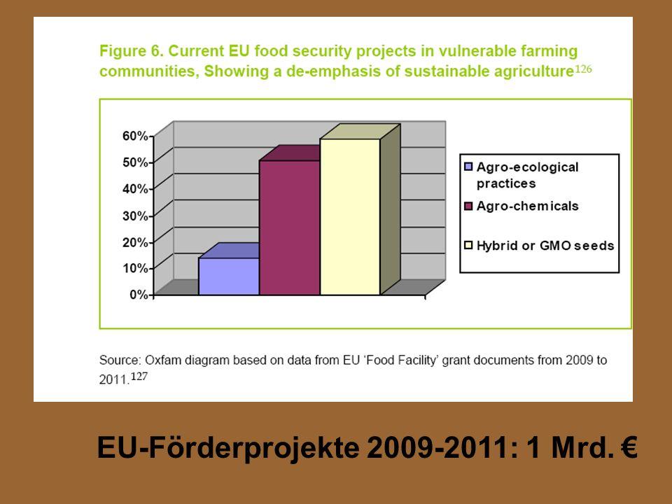 EU-Förderprojekte 2009-2011: 1 Mrd. €