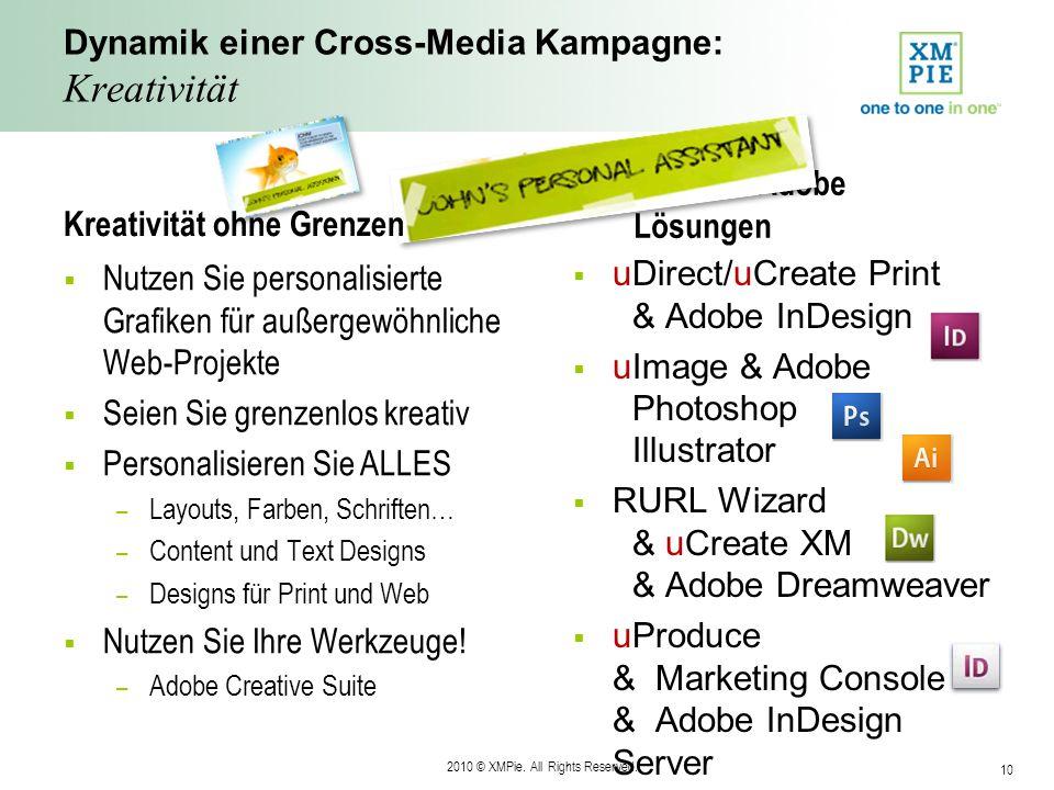 Dynamik einer Cross-Media Kampagne: Kreativität