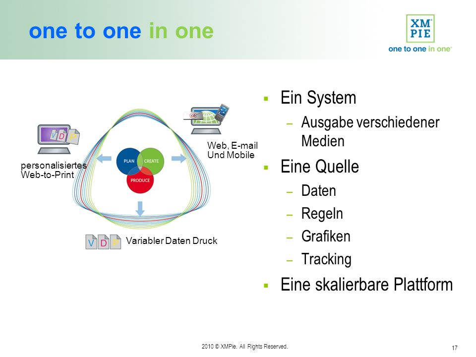 one to one in one Ein System Eine Quelle Eine skalierbare Plattform