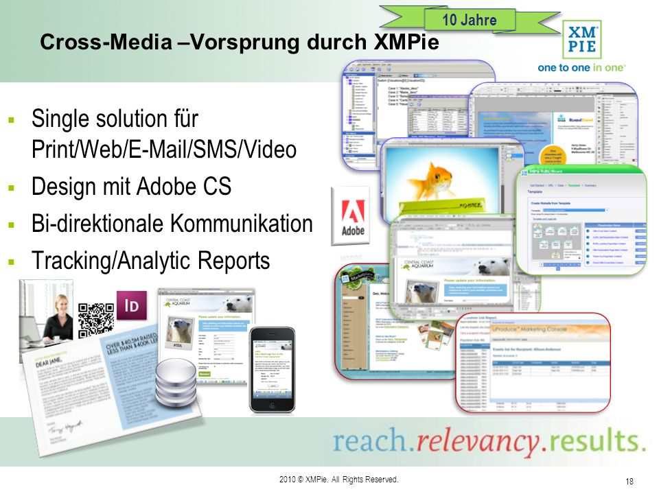 Cross-Media –Vorsprung durch XMPie