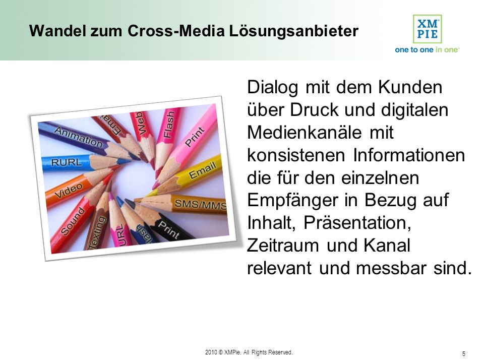 Wandel zum Cross-Media Lösungsanbieter