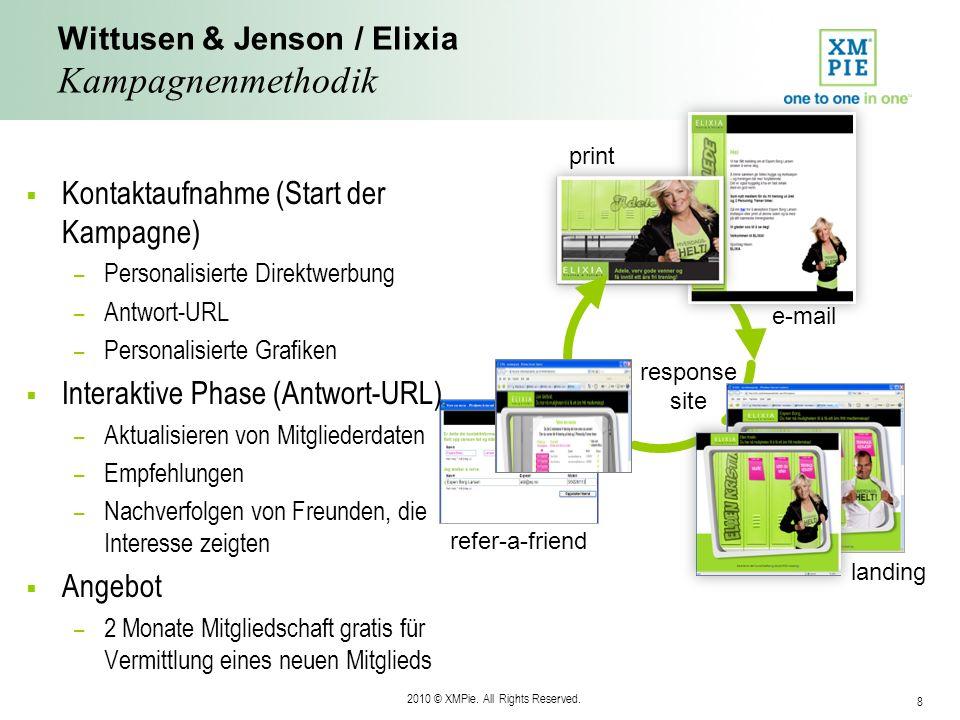 Wittusen & Jenson / Elixia Kampagnenmethodik
