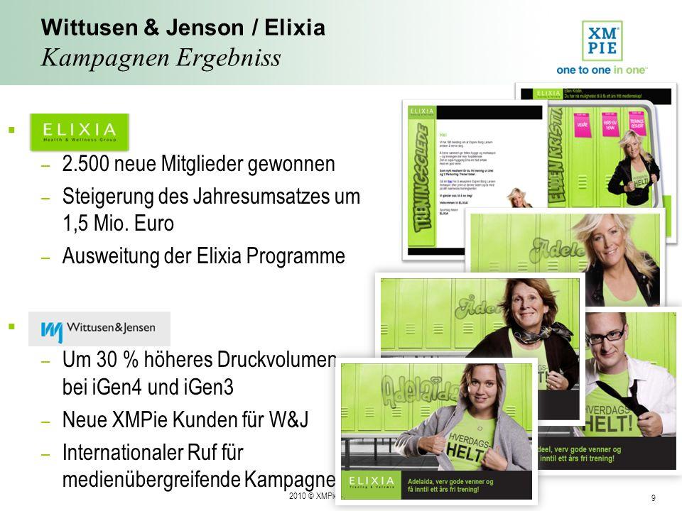 Wittusen & Jenson / Elixia Kampagnen Ergebniss