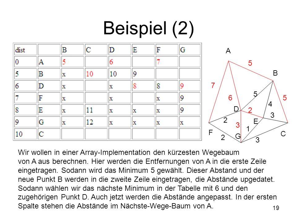 Beispiel (2) A. 5. B. 7. 5. 6. 5. 4. D. 2. 3. 2. E. 3. 1. F. C. 2. G. 3.