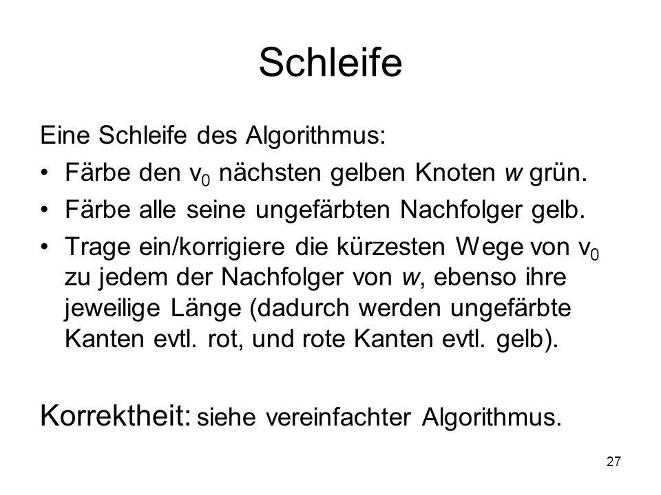 Schleife Korrektheit: siehe vereinfachter Algorithmus.