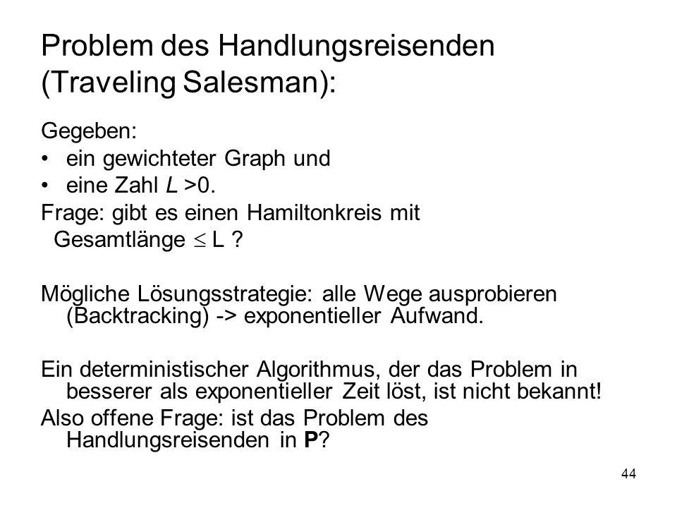 Problem des Handlungsreisenden (Traveling Salesman):