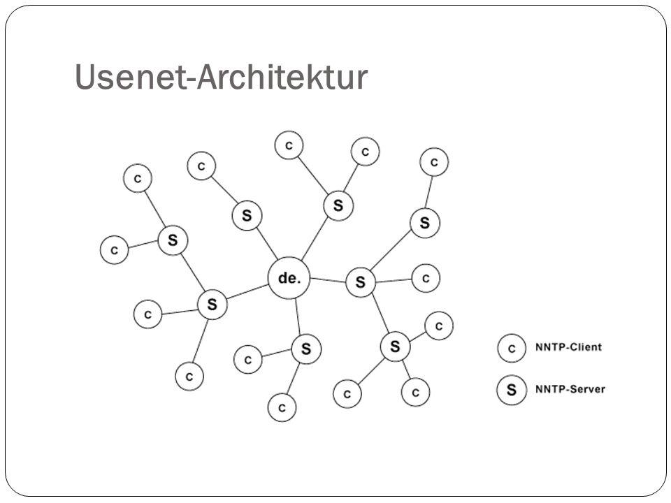 Usenet-Architektur