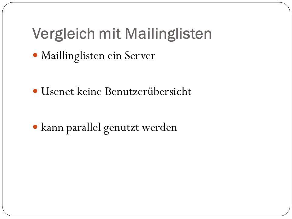 Vergleich mit Mailinglisten