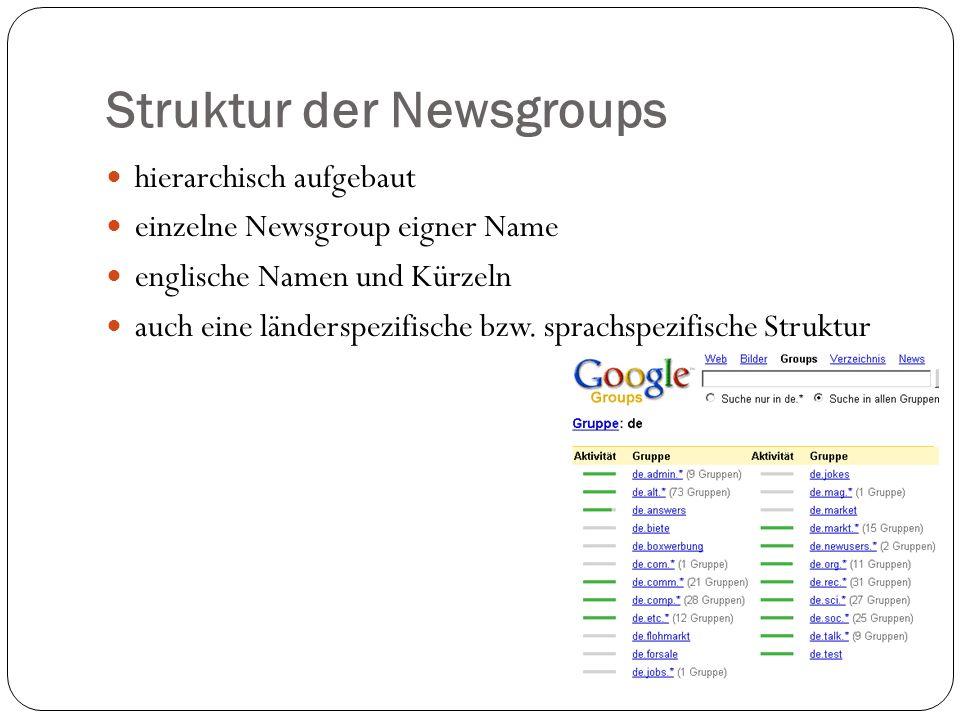 Struktur der Newsgroups