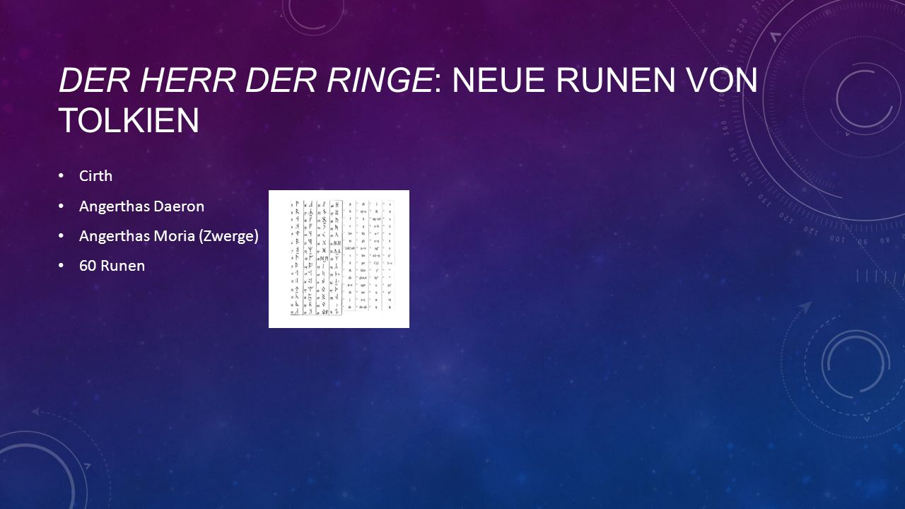 Der Herr der Ringe: neue runen von tolkien