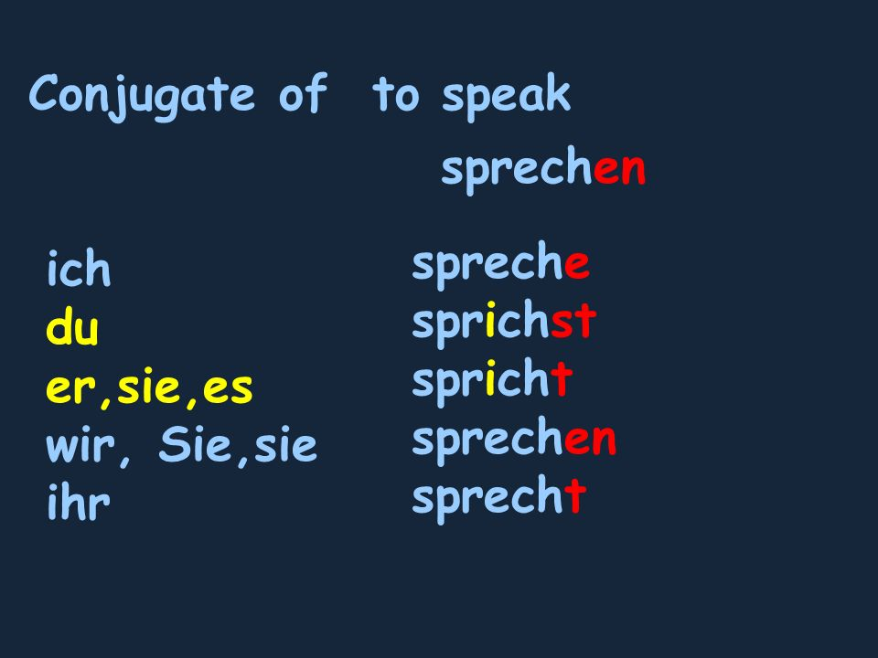 sprechen spreche ich sprichst du spricht er,sie,es sprechen
