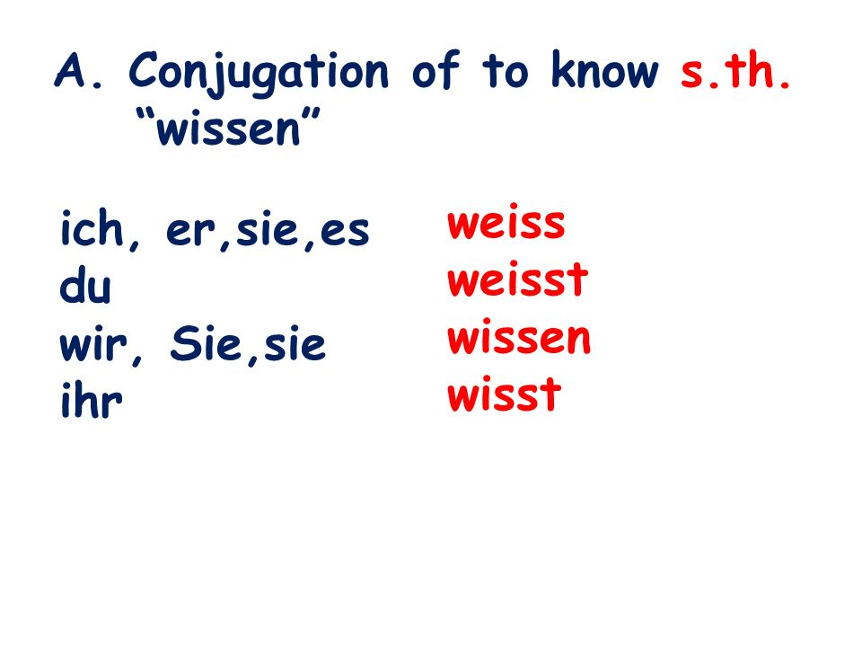 A. Conjugation of to know s.th.