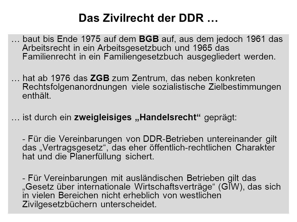 Das Zivilrecht der DDR …