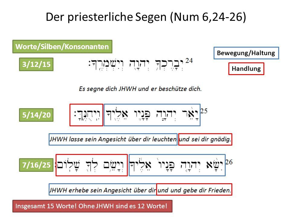 Der priesterliche Segen (Num 6,24-26)