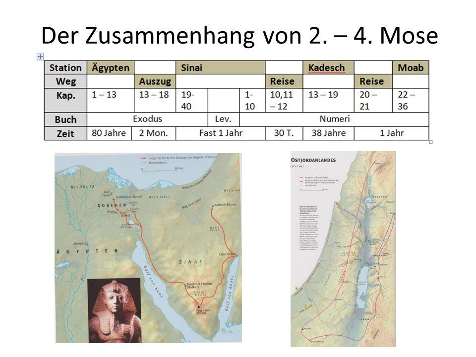 Der Zusammenhang von 2. – 4. Mose