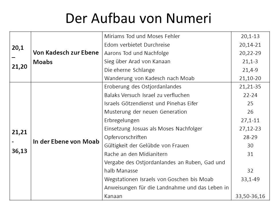 Der Aufbau von Numeri 20,1 – 21,20 Von Kadesch zur Ebene Moabs