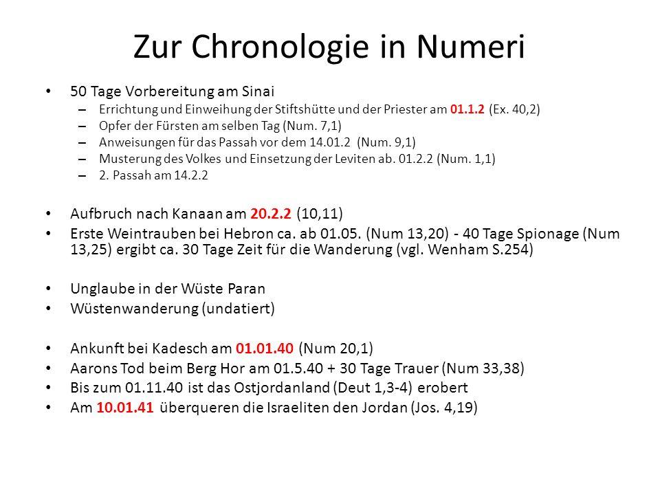 Zur Chronologie in Numeri