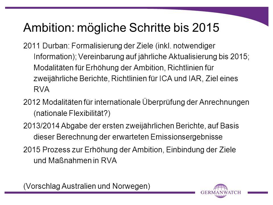 Ambition: mögliche Schritte bis 2015