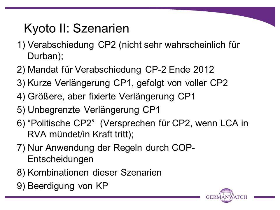 Kyoto II: Szenarien 1) Verabschiedung CP2 (nicht sehr wahrscheinlich für Durban); 2) Mandat für Verabschiedung CP-2 Ende 2012.