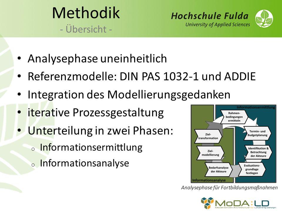 Methodik - Übersicht - Analysephase uneinheitlich