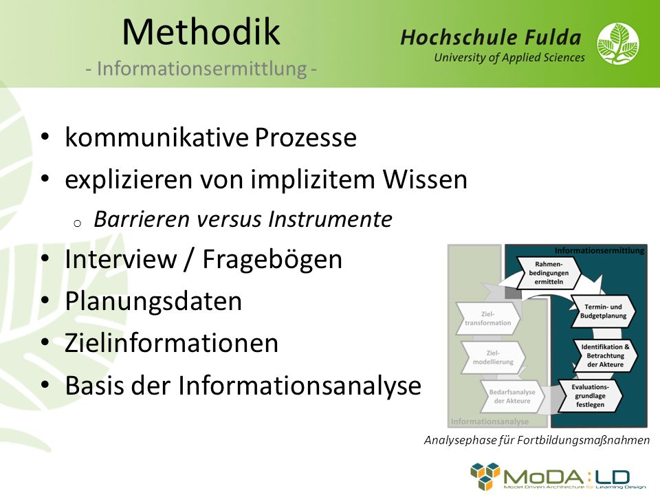 Methodik - Informationsermittlung -