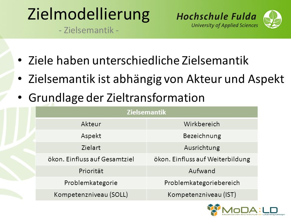 Zielmodellierung - Zielsemantik -