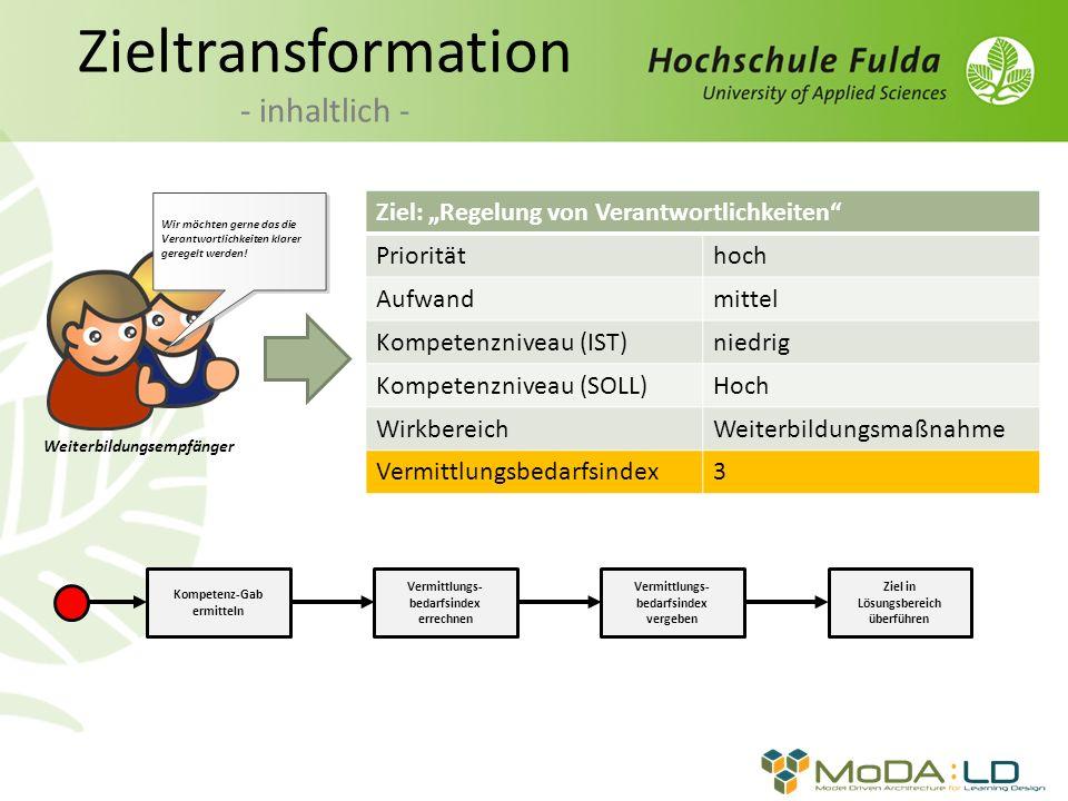 Zieltransformation - inhaltlich -