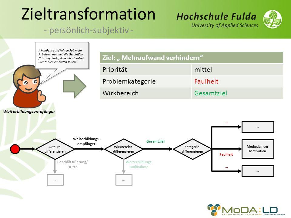 Zieltransformation - persönlich-subjektiv -