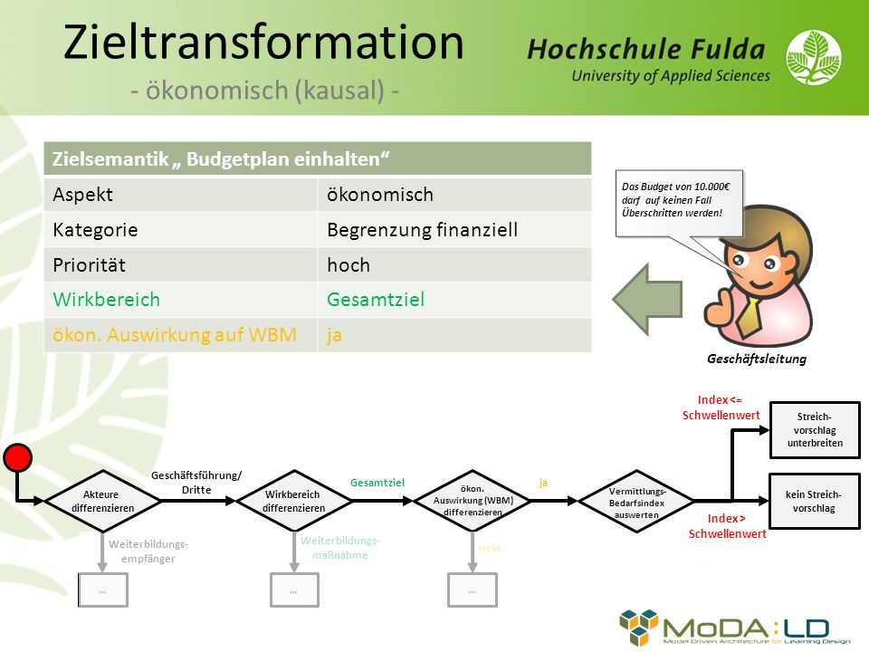 Zieltransformation - ökonomisch (kausal) -