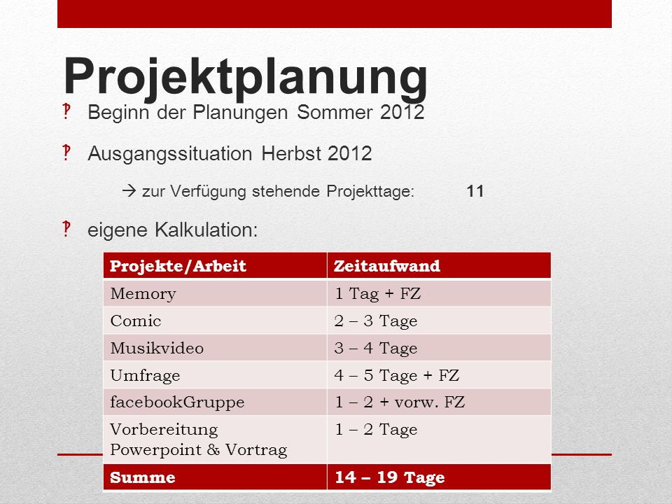 Projektplanung Beginn der Planungen Sommer 2012