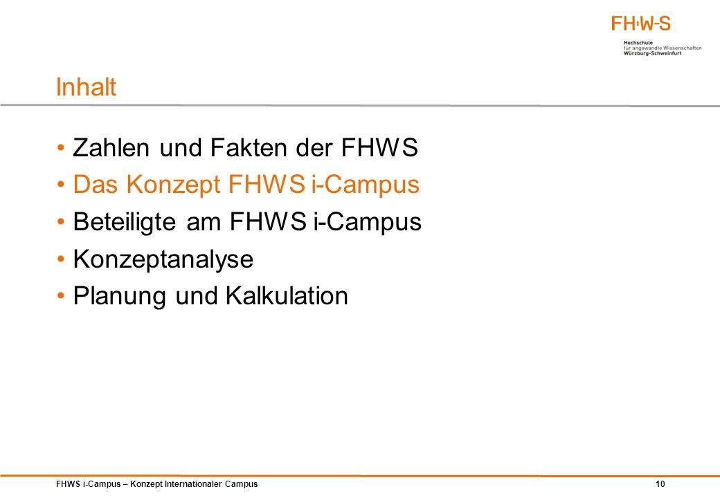 Inhalt Zahlen und Fakten der FHWS. Das Konzept FHWS i-Campus. Beteiligte am FHWS i-Campus. Konzeptanalyse.
