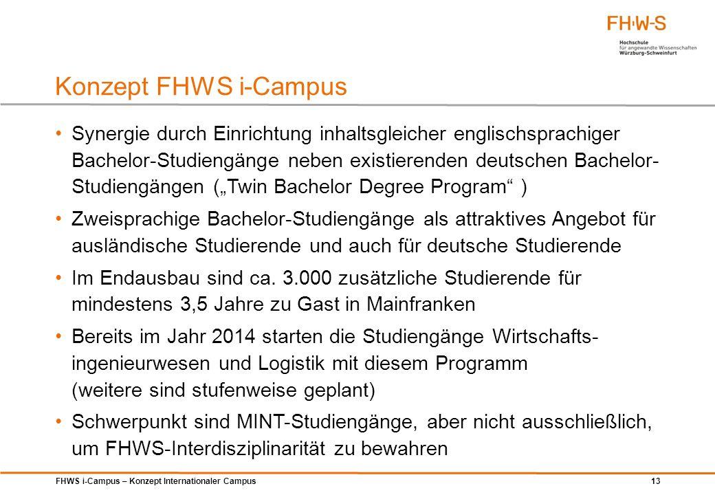 Konzept FHWS i-Campus