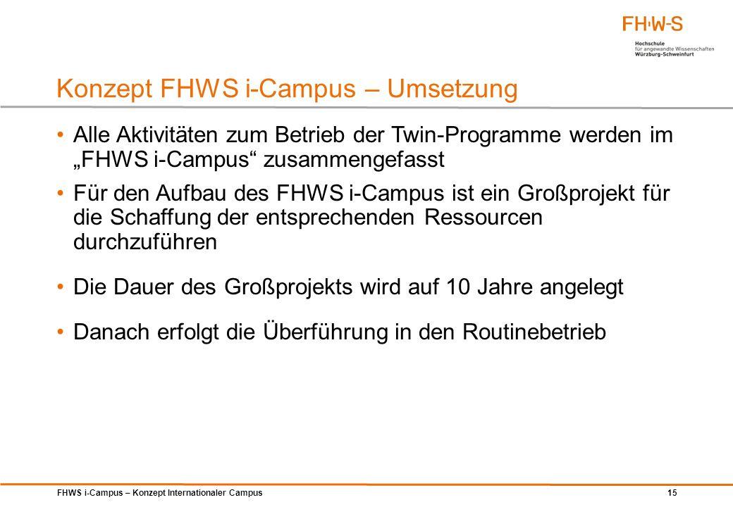 Konzept FHWS i-Campus – Umsetzung