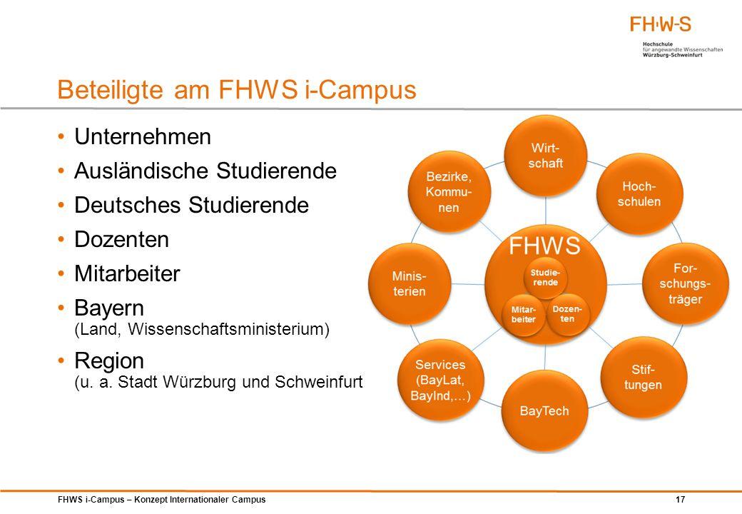 Beteiligte am FHWS i-Campus