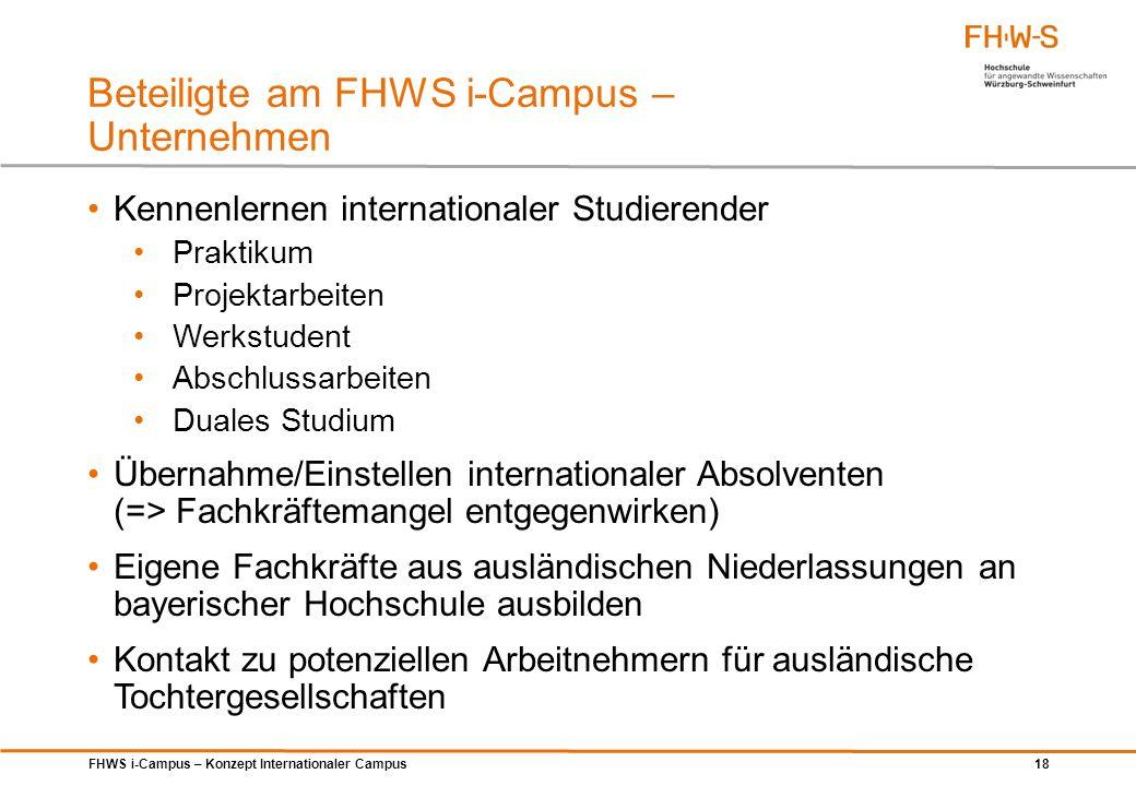Beteiligte am FHWS i-Campus – Unternehmen