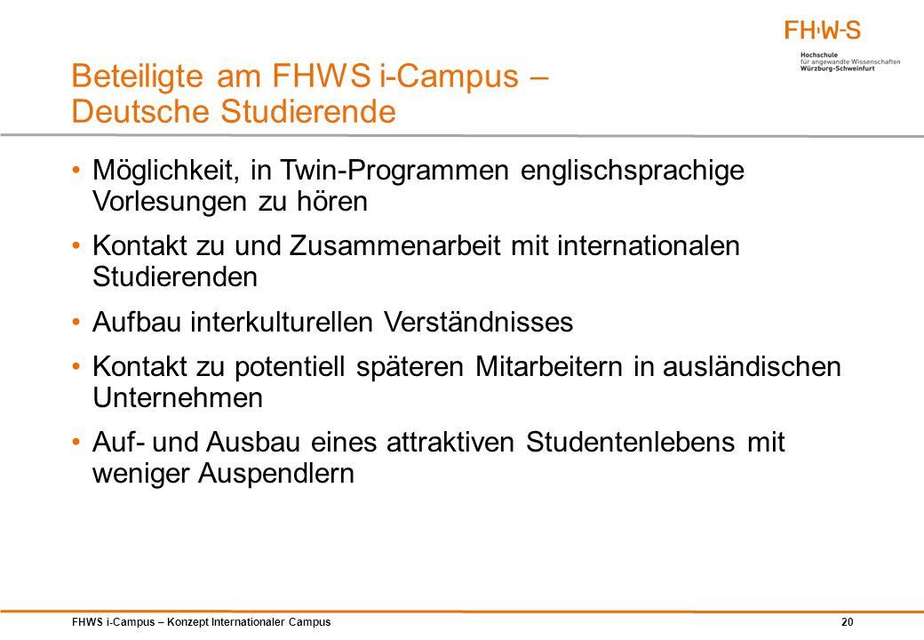 Beteiligte am FHWS i-Campus – Deutsche Studierende