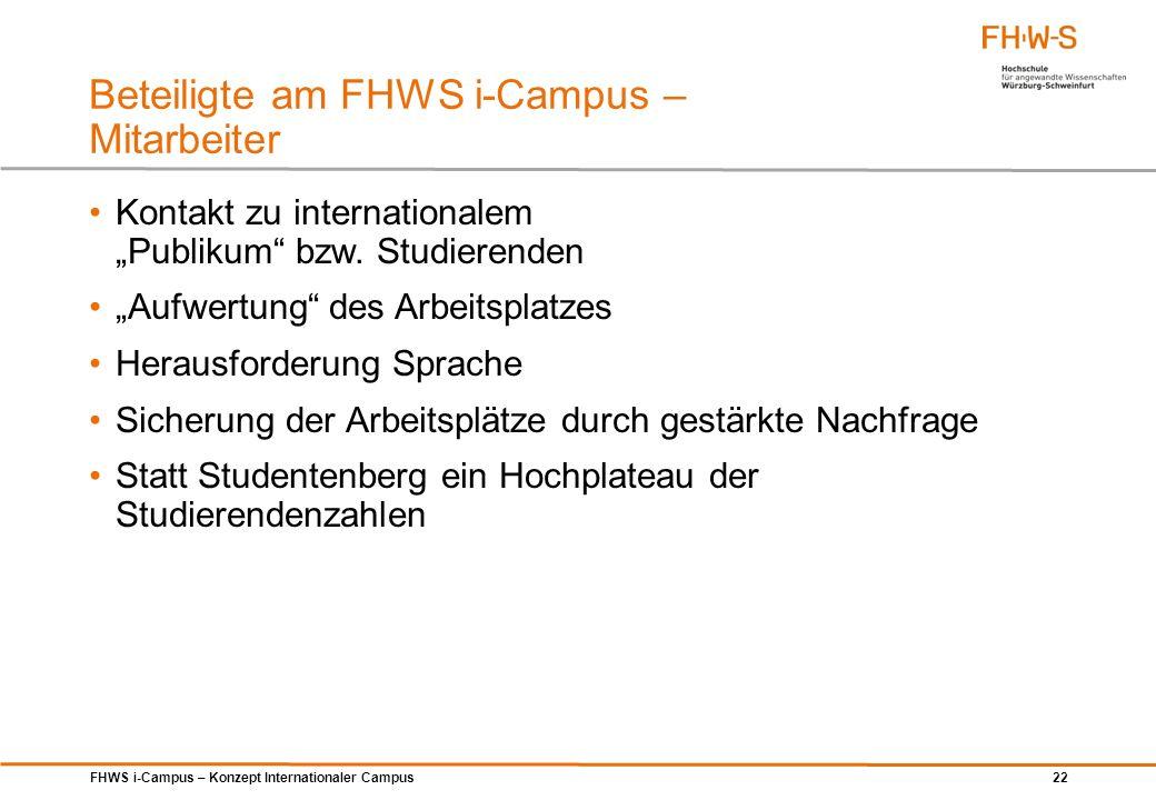 Beteiligte am FHWS i-Campus – Mitarbeiter