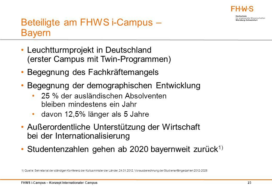 Beteiligte am FHWS i-Campus – Bayern