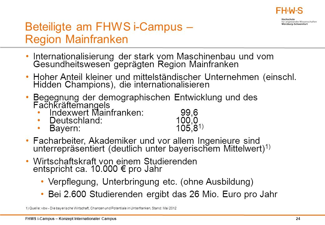 Beteiligte am FHWS i-Campus – Region Mainfranken