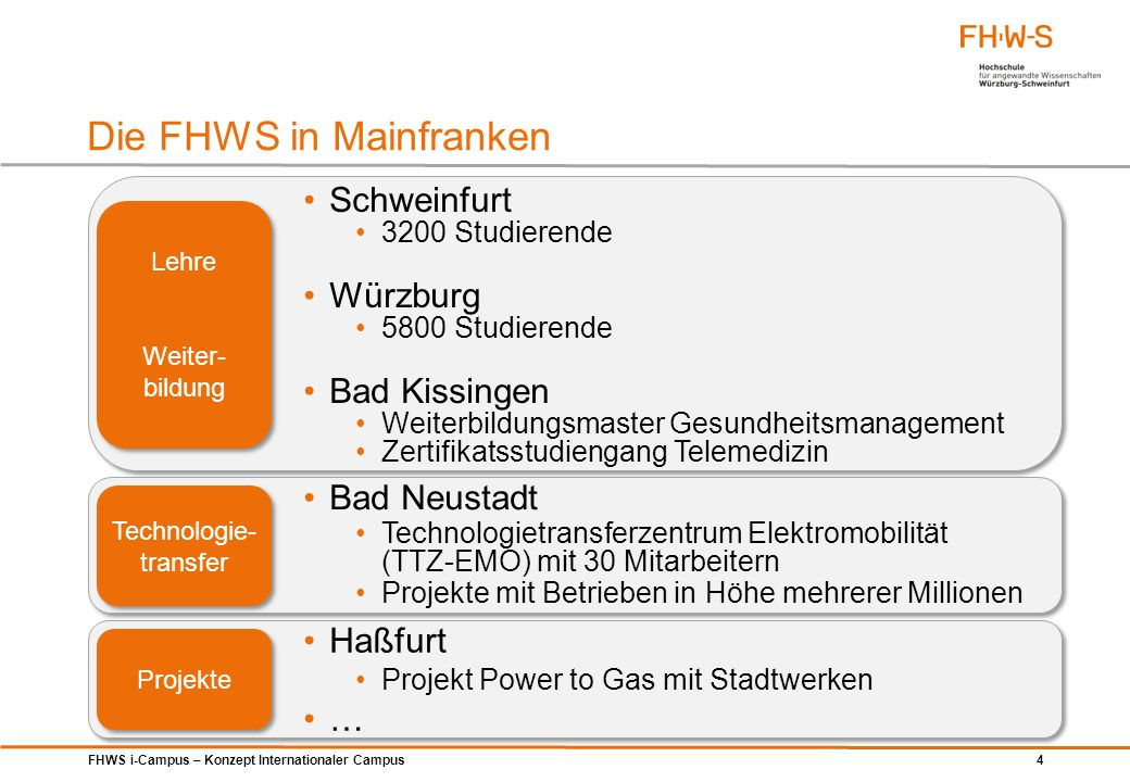 Die FHWS in Mainfranken