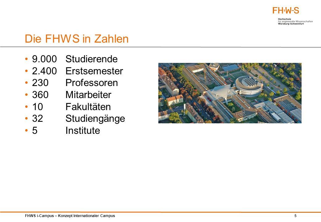 Die FHWS in Zahlen 9.000 Studierende 2.400 Erstsemester
