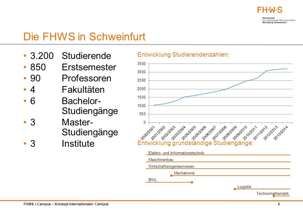 Die FHWS in Schweinfurt